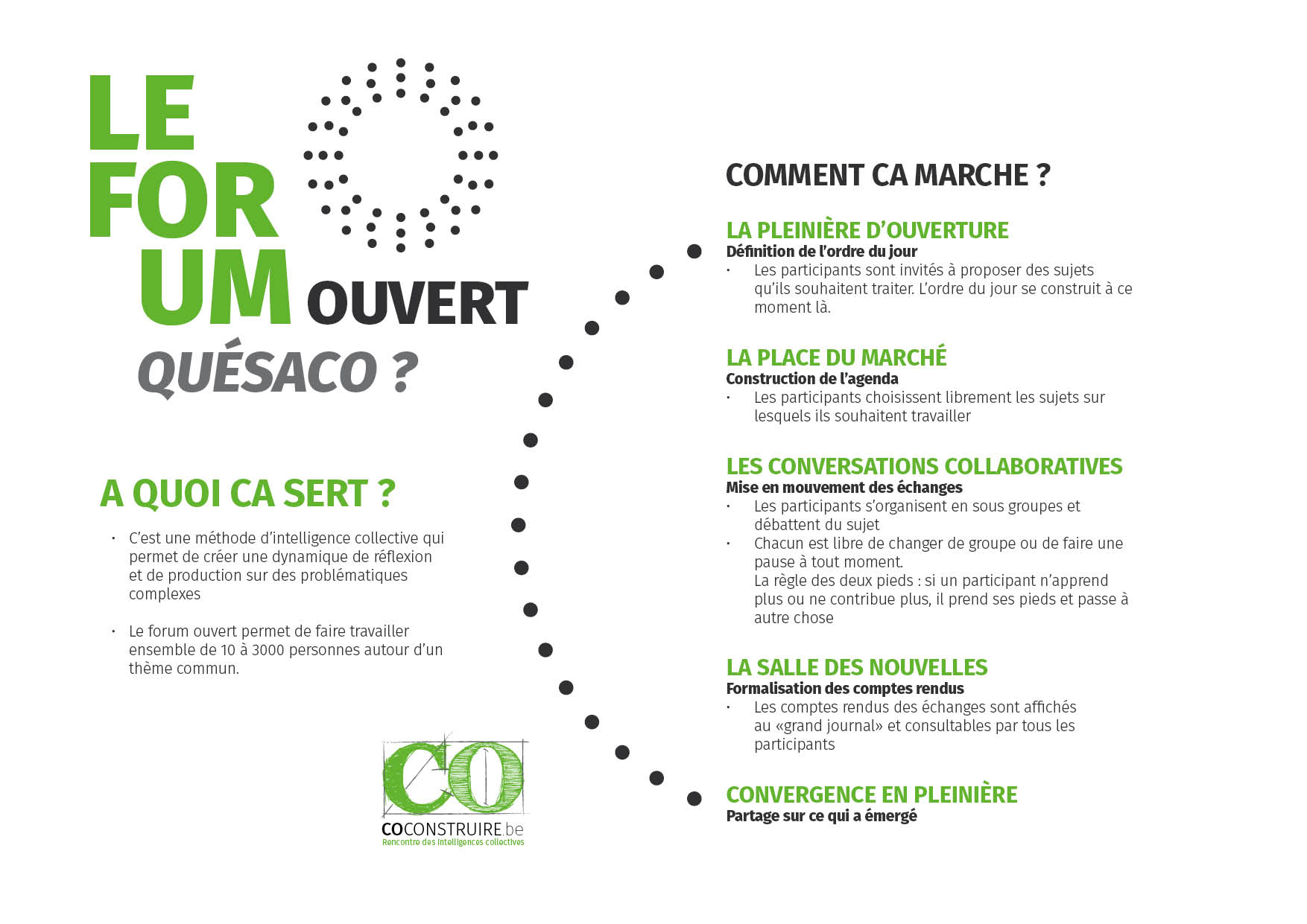 image INFOGRAPHIE_FORUM_OUVERT_1.jpg (0.1MB)