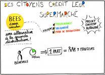 Supermarche citoyens