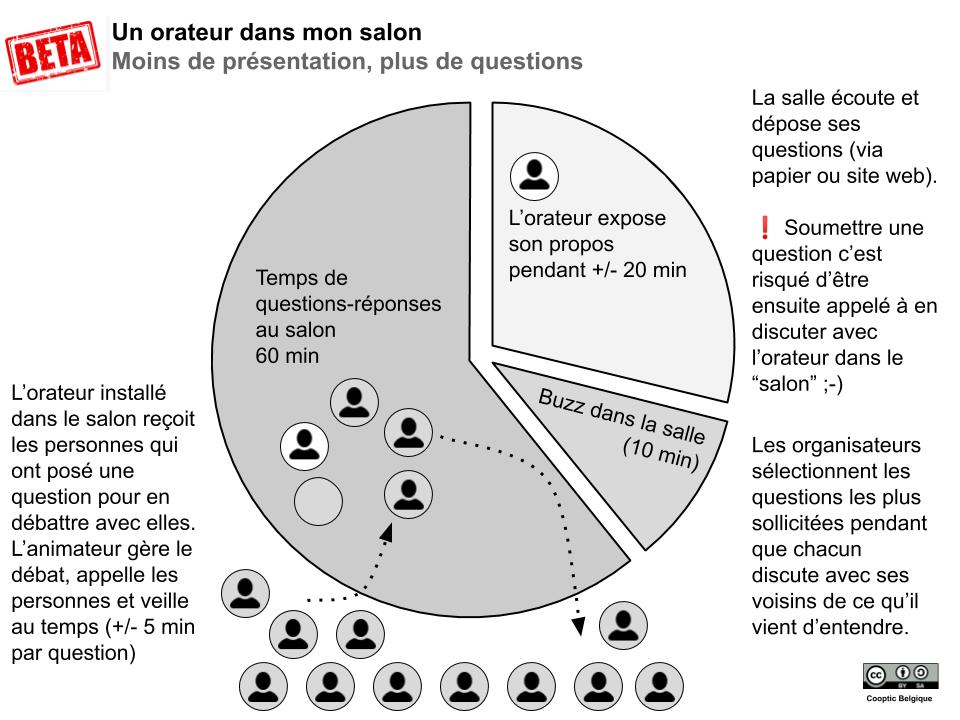 image coco_Un_orateur_dans_mon_salon___recap.jpg (0.1MB)