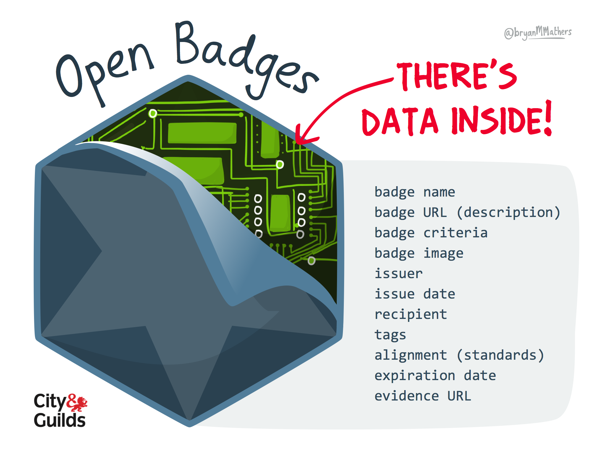 image openbadge.png (0.5MB)